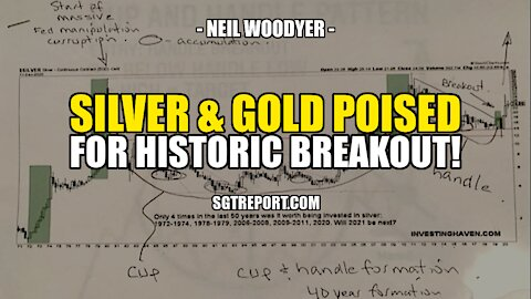 40-YEAR CHART PROOF: GOLD & SILVER POISED FOR **HISTORIC** BREAKOUT!