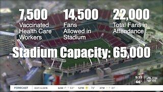 COVID-19 protocol at the Super Bowl