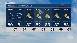 First Alert Weather 11AM Forecast (3-11-20)