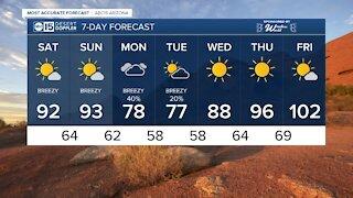 MOST ACCURATE FORECAST: Warmer weekend ahead of rain chances next week