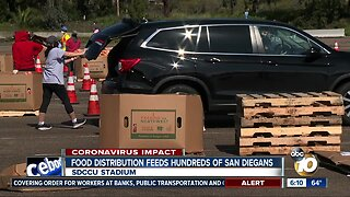 Food drive feeds San Diegans during pandemic
