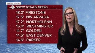 Snow totals in the Denver metro area