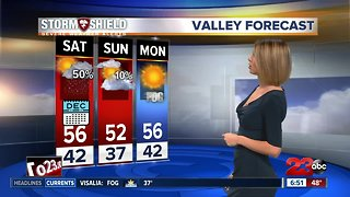 Chance of scattered showers in valley, mountain snow