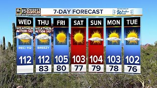 FORECAST: Excessive heat warning & air quality alerts