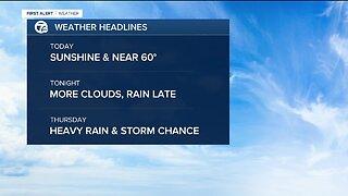 Dry today and rain tomorrow