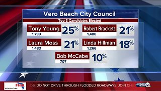 Voters choose 3 council members in special election