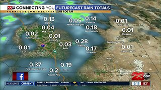 Scattered showers and thunderstorms are possible Friday afternoon