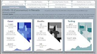 Nevada COVID-19 update for Nov. 29