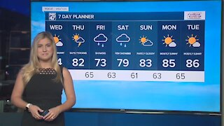 Today's Forecast: Mostly sunny and humid