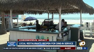 Local Restaurants Reopen for Dine-In