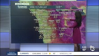 ABC 10News Pinpoint Weather for Sat. Feb. 13, 2021