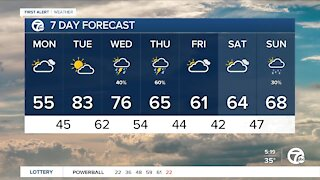 Metro Detroit Forecast: Another cool day before the big warm-up