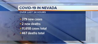 COVID-19 numbers in Nevada | June 16