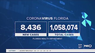 Coronavirus in Florida 12/7/20