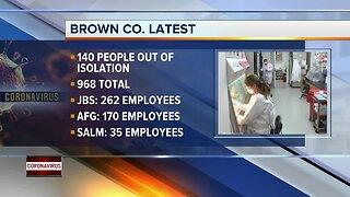 Coronavirus cases in Brown County