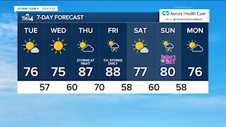 Cool, comfortable days ahead