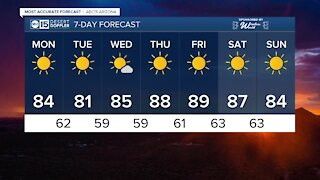 Cooler and windy start to the week