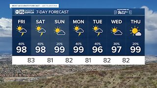 FORECAST: Flash Flood Watch in effect for the Valley through Sunday