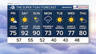A big cooldown for Friday in Colorado