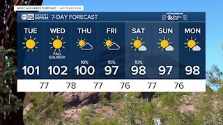 Mornings staying cool before triple digits