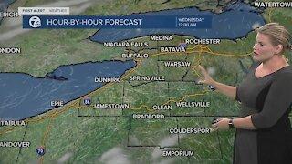 7 First Alert Forecast 5 a.m. Update, Monday, August 2