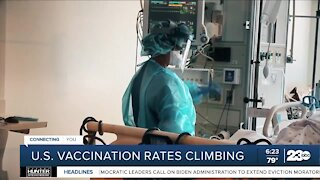 U.S. COVID vaccination rates climbing