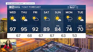Rain chances in the forecast