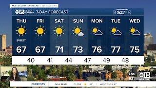 Breezy conditions continue Thursday