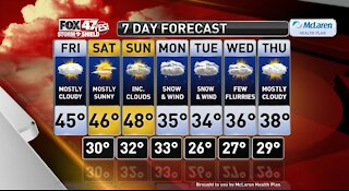Claire's Forecast 11-27