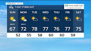 Warmer and breezy Sunday leading into a warm week ahead