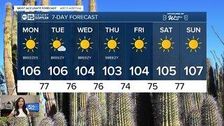 Breezy, hot week ahead