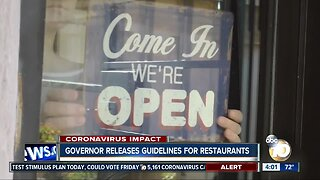 Governor releases guidelines for restaurants