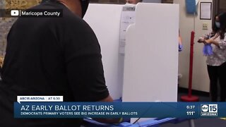 Democrats primary voters see big increase in early ballots