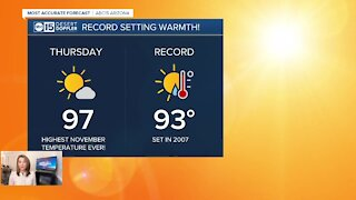 Record setting warmth! Big changes ahead.