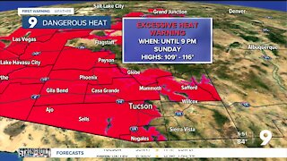 Record or near record high temps continue, but minor relief is on the way