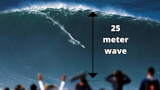 BIGGEST WAVES EVER SURFED IN HISTORY |