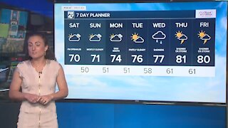 Saturday: Partly to mostly cloudy with a slight chance for a late day sprinkle or shower