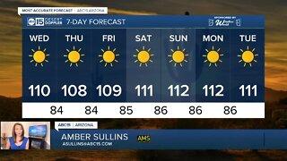 Excessive Heat Warning until 8 p.m.