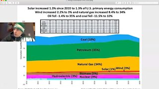 Renewables Will Save Us!