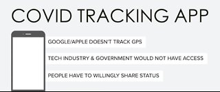 COVID-19 tracking app software