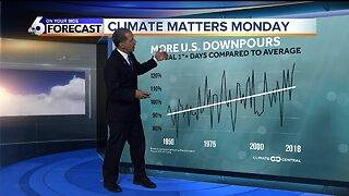 Climate Matters Monday