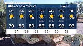 MOST ACCURATE FORECAST: Big weekend warm-up!ii