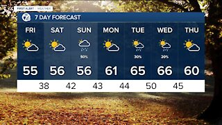 Metro Detroit Forecast: More rain today as temperatures continue to fall