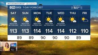 FORECAST: Excessive Heat Warning until next Wednesday