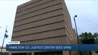 Hamilton County Justice Center sees spike in COVID-19 cases