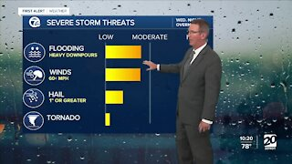 Looking ahead to the next storms