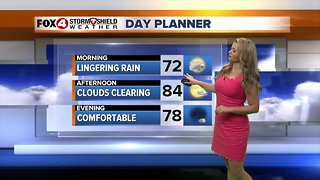 FORECAST: Early morning rain, clouds clearing