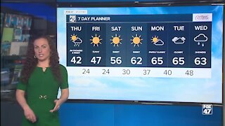 Forecast: Light showers possible