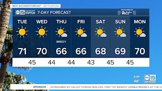 Sunny, highs around 70s in the Valley on Tuesday