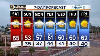 FORECAST: Another chilly day in the Valley!